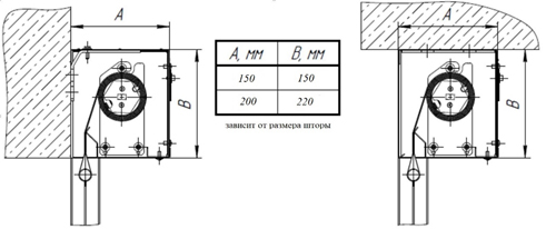 Дымозащитные шторы FireTechnics E 120 размеры