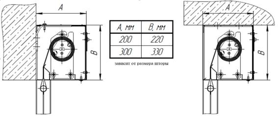 Размеры Противопожарных штор при орошении FireTechnics EI 60/EI 120/EI 180